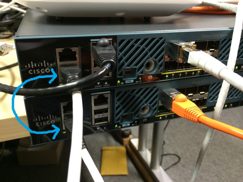 Cisco WLC High Availability - Network Guy