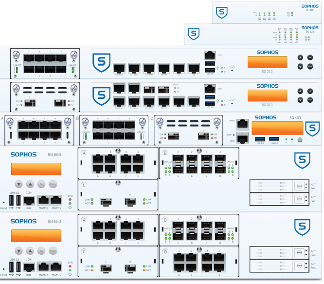 New Sophos UTM Sizing Guideline for 9 2 and SG series hardware