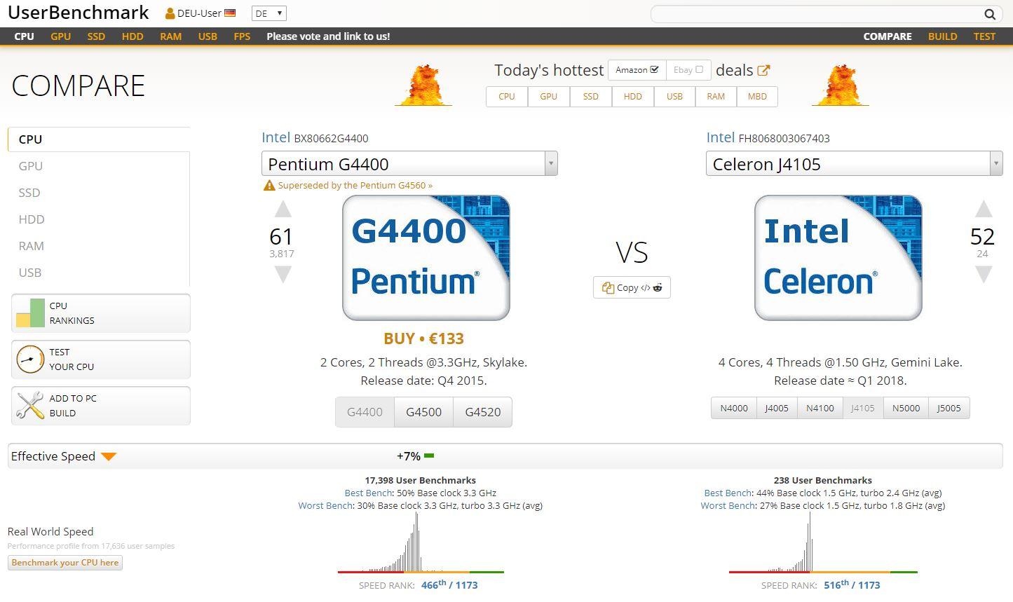 Benchmark with Intel Pentium G4400 and Intel Celeron J4105